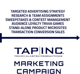 marketingcampn